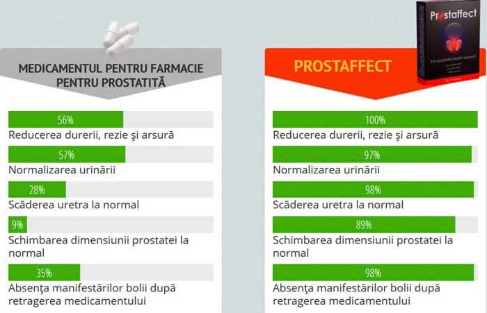 erecția este restaurată prostatita tinctură pentru îmbunătățirea erecției