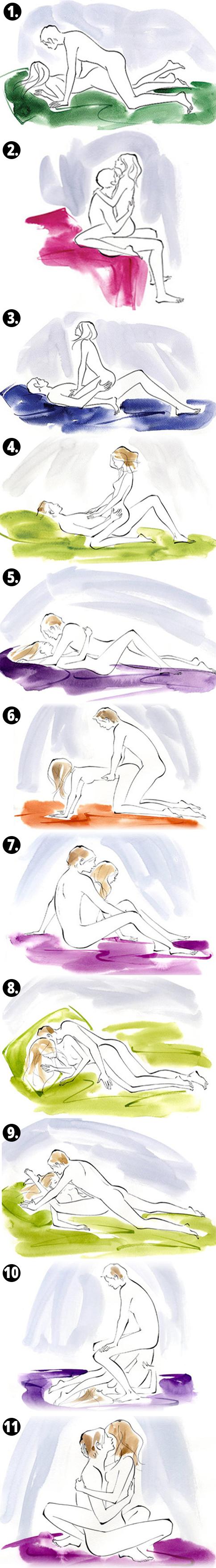 poziții pentru penetrarea profundă a penisului