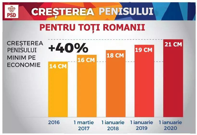 Probleme cu erecţia la bărbaţii tineri: cauze şi soluţii   trotusaeauto.ro
