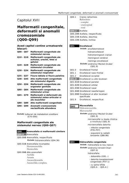 anomalie congenitală a penisului